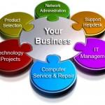 Business-IT-Support-puyallup-wa